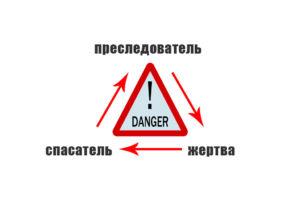 Треугольник Карпмана — что это значит?