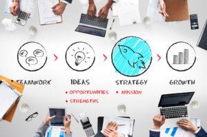 Как начать свой бизнес с нуля